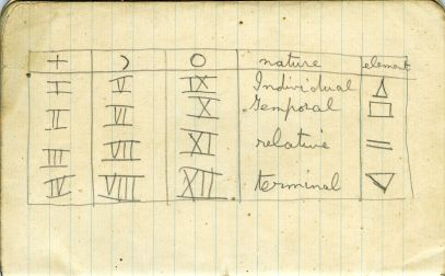 gustavnotebook-1914